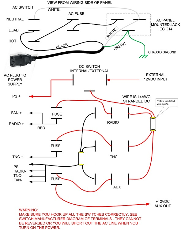 radio incident command kit (rick) Magnetic Contactor Diagram wiring jpg (455073 bytes)
